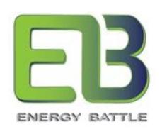 ENERGY BATTLE - Medemblikse sportclubs op weg naar prachtig resultaat