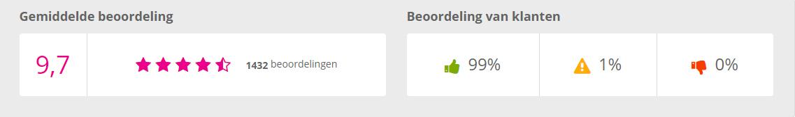 Douwe's Dump - Grootste Online Dump Store van Nederland - Ommen