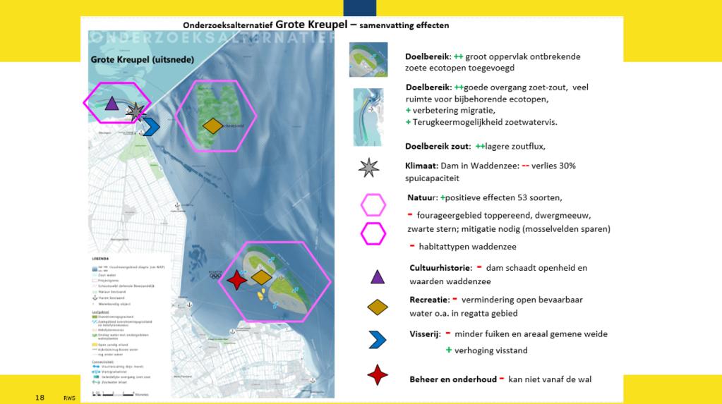 """Donderdag overhandiging Petitie """"Behoud Het IJsselmeer!"""" aan Rijkswaterstaat tijdens een digitale bijeenkomst"""