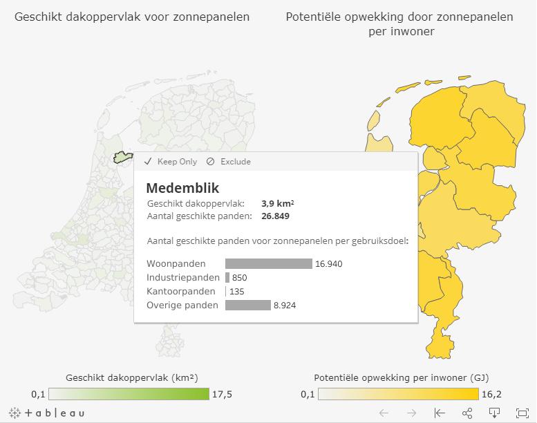Onderzoek Deloitte: '3,9 km2 geschikt dakoppervlak voor zonnepanelen verdeeld over 26.840 panden binnen de gemeente Medemblik'